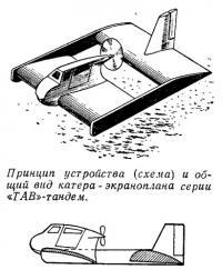 Принцип устройства и общий вид катера-экраноплана серии «ТАВ»-тандем