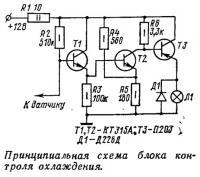 Принципиальная схема блока контроля охлаждения