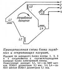 Принципиальная схема блока зарядных и открывающих катушек