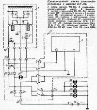 Принципиальная схема электрооборудования с магнето МГ-101
