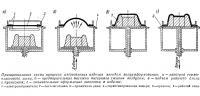 Принципиальная схема процесса изготовления изделия методом вакуумформования