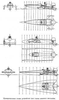 Принципиальные схемы устройства трех типов гоночных мотолодок