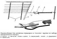 Приспособление для натяжения стрингеров из стальных прутков по набору армоцементного корпуса