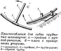 Приспособления для гибки трубчатых шпангоутов