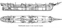 Продольный разрез и план верхней палубы