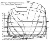 Проекция корпус теоретического чертежа барка «Мария Рикмерс»