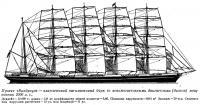 Проект «Виндроуз» — классический пятимачтовый барк