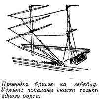 Проводка брасов на лебедку