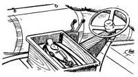 Пульт управления на надувной лодке