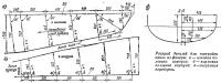 Раскрой деталей для постройки каноэ из фанеры