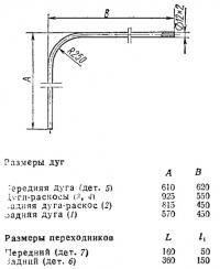 Размеры дуг