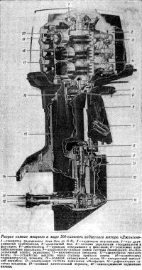 Разрез самого мощного в мире 200-сильного подвесного мотора «Джонсон»