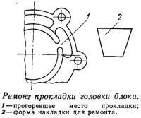Ремонт прокладки головки блока