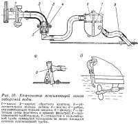 Рис. 10. Компоновка всасывающей линии забортной воды