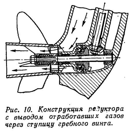 Схема выхлопа лодочного мотора