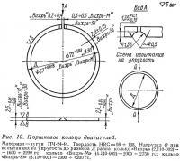 Рис. 10. Поршневое кольцо двигателей