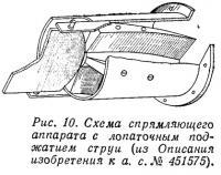 Рис. 10. Схема спрямляющего аппарата с лопаточным поджатием струи