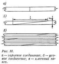 Рис. 10. Торцевое и усовое соединение