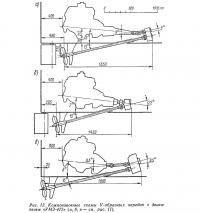 Рис. 12. Компоновочные схемы V-образных передач с двигателем «УМЗ-412»