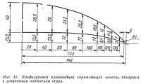 Рис. 12. Профилировка клиновидной спрямляющей лопатки аппарата с лопаточным поджатием струи