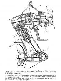 Рис. 12. Z—образная колонка модели «250» фирмы «Вольво Пента»