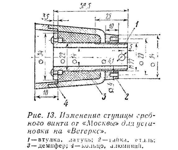 Рис. 13. Изменение ступицы гребного винта
