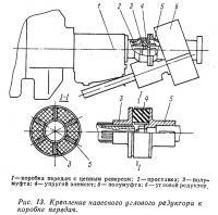 Рис. 13. Крепление навесного углового редуктора к коробке передач
