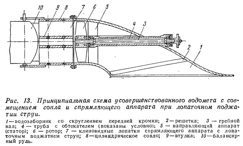 Схема лодочного мотора водомет