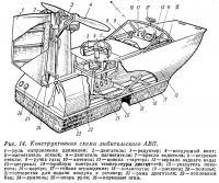 Рис. 14. Конструктивная схема любительского АВП
