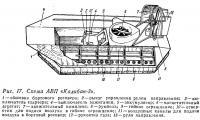 Рис. 17. Схема АВП «Калибан-3»