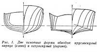 Рис. 1. Две основные формы обводов: круглоскулый корпус (слева) и остроскулый (справа)
