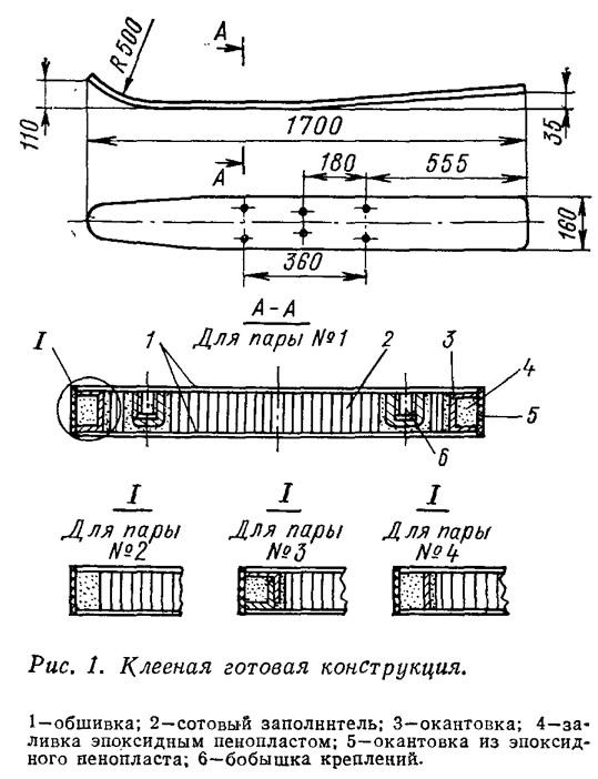Рис. 1. Клееная готовая конструкция