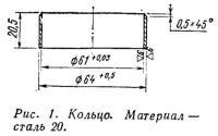 Рис. 1. Кольцо