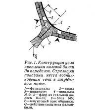Рис. 1. Конструкция узла крепления килевой балки до переделок