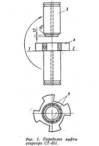 Рис. 1. Переделка муфты стартера СТ-351