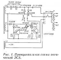 Рис. 1. Принципиальная схема оптической ЭСЗ