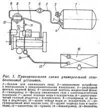 Рис. 1. Принципиальная схема универсальной газобензиновой установки