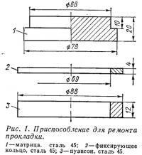 Рис. 1. Приспособление для ремонта прокладки