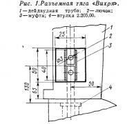 Рис. 1. Разъемная тяга «Вихря»
