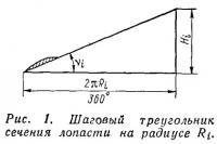 Рис. 1. Шаговый треугольник сечения лопасти на радиусе Ri