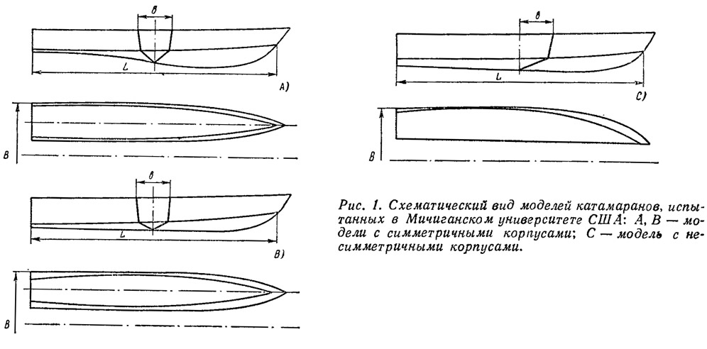 Рис. 1. Схематический вид моделей катамаранов, испытанных в Мичиганском университете