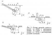 Рис. 1. Схемы привода гребного винта