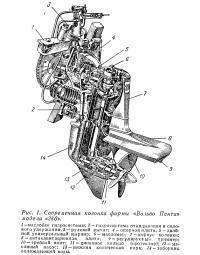 Рис. 1. Современная колонка фирмы «Вольво Пента» модели «280»