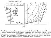 Рис. 1. Теоретический корпус оптимальной формы