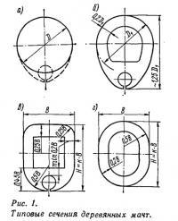 Рис. 1. Типовые сечения деревянных мачт