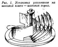 Рис. 1. Установка угольников на шаговой плите — шаговая горка