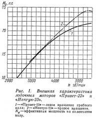 Рис. 1. Внешняя характеристика лодочных моторов «Привет-22» и «Нептун-23»