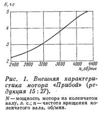 Рис. 1. Внешняя характеристика мотора «Прибой»