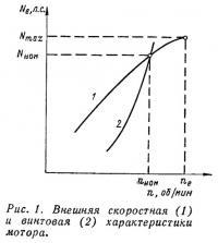Рис. 1. Внешняя скоростная и винтовая характеристики мотора
