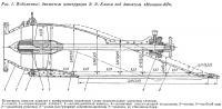 Рис. 1. Водометный движитель конструкции Э. Э. Клосса под двигатель «Москвич-407»